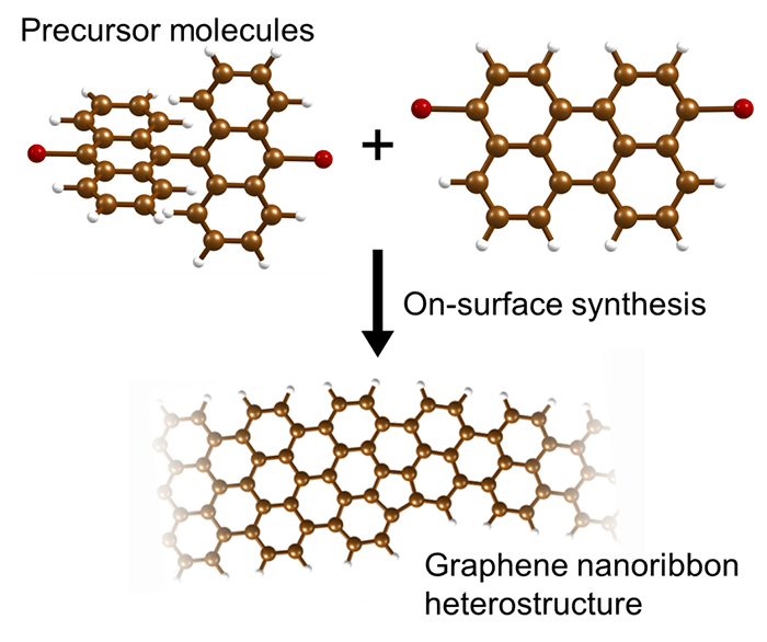 Researchers Aim to Create Graphene-Based Electronic Devices