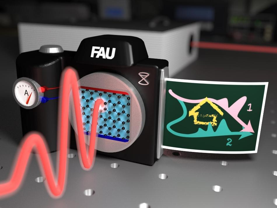 FAU Physicists Use Single Laser Pulse to Control Electronic Current in Graphene