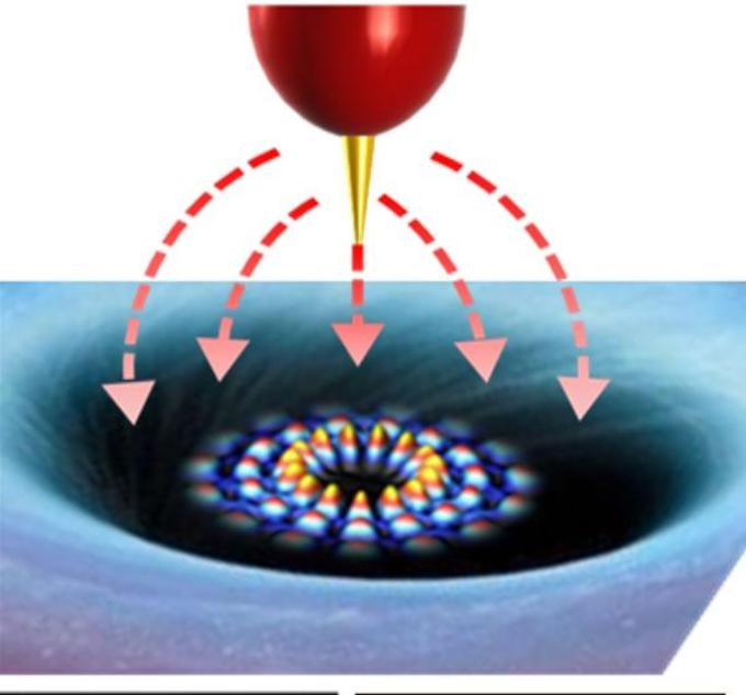 Graphene Study Could Lead to Novel Electronic Devices