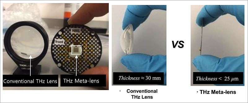 Scientists Develop Flat, Extremely Thin Graphene Metalenses with Tunable Features