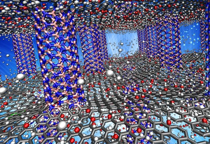 'White Graphene' Architecture Holds Promise for Unparalleled Hydrogen Storage Capacity