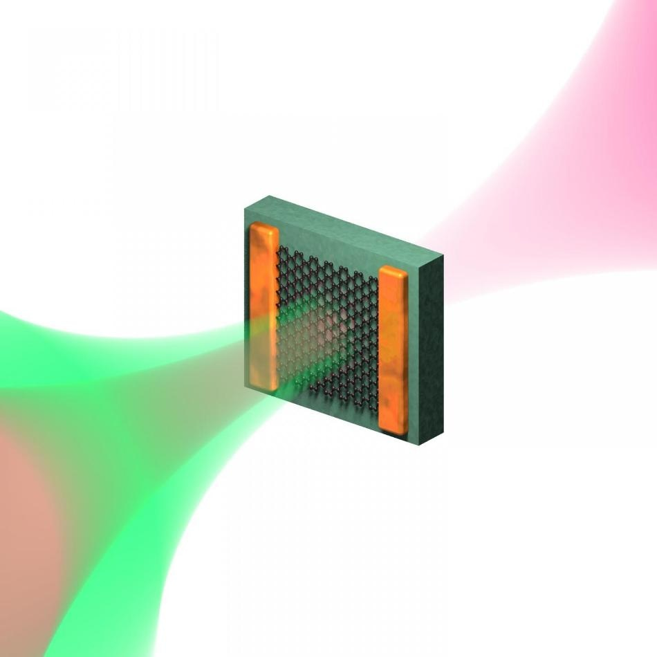New Developments in Graphene-Based Light Detectors