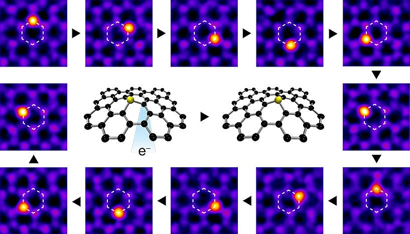Researchers Achieve Single-Atom Manipulation Using Advanced Electron Microscope