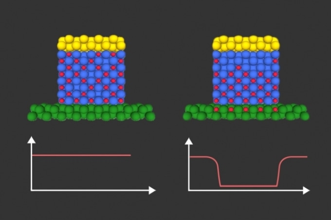 Innovative Method Paves Way to Ultra-Low-Power Microchips