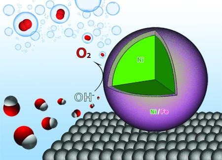 Researchers Use Nanocatalysts Containing Fe and Ni to Produce Hydrogen Fuel