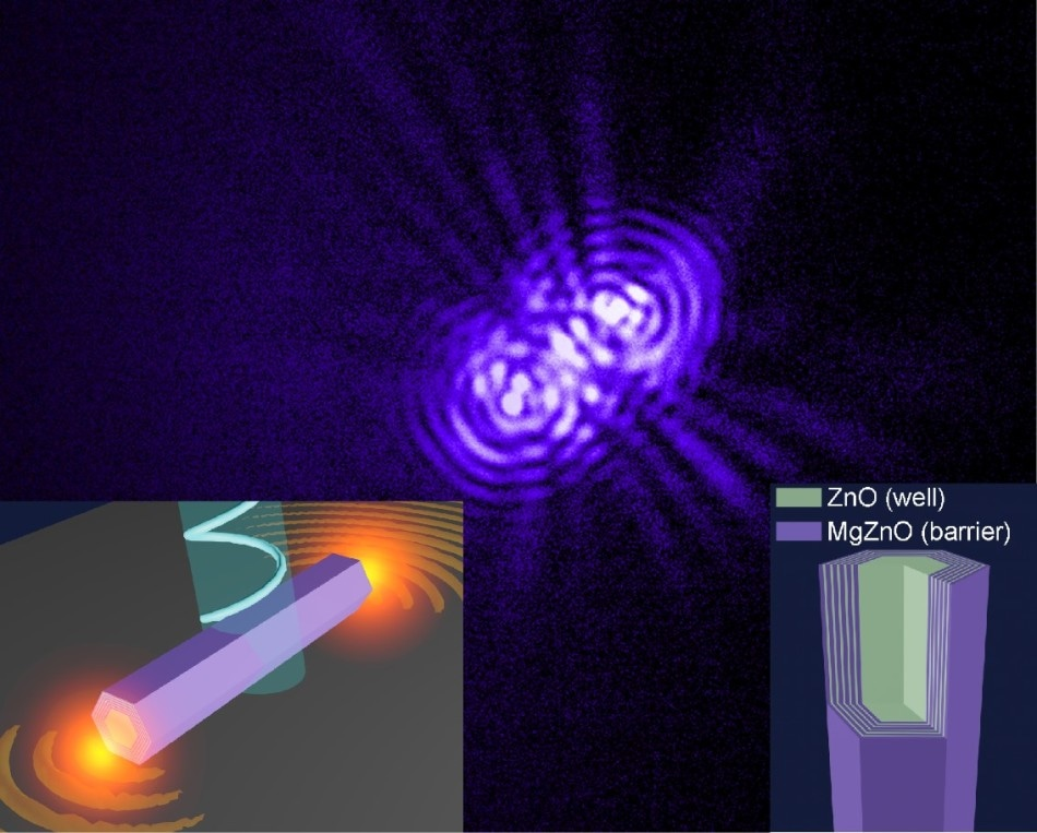 Newly Developed Room-Temperature Polariton Nano-Laser Offers the Crucial Path of Related Research