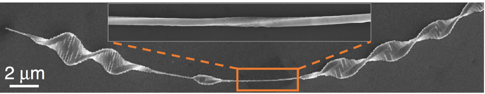 DNA-Like Twisted Crystal Structure Created with Germanium Sulfide Nanowire