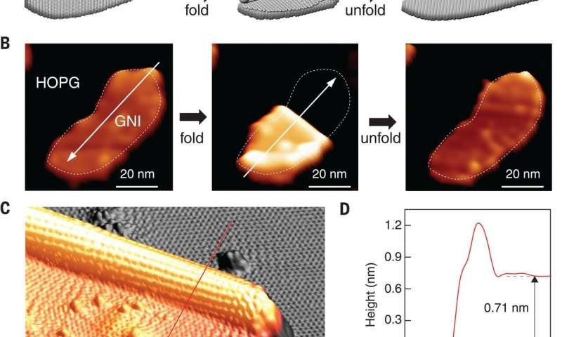Using a Scanning Tunneling Microscope to Make Origami Structures Out of Grapheme