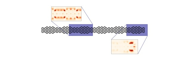 Researchers Simulate Detailed Behavior of Electrons in Graphene Nanoribbons