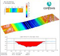 Confovis LED Grid-Confocal Measuring Systems to Come with MountainsMap Software