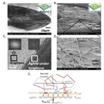 Graphene-Covered Silver Nanowire Electrodes Hold Promise for Touch-Screen Monitors