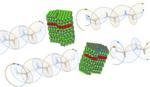 Scientists Demonstrate Intrinsic Chirality in Ordinary Nanocrystals
