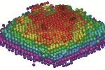 UCLA Scientists Use Powerful Microscope to Image 3D Positions of Individual Atoms