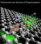Boron-Doped Graphene Sensor can Detect Trace Amounts of Toxic Gas