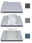 Berkeley Lab Create Novel Method to Develop Atomically Thin Transistors and Circuits