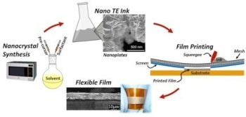 Innovative Screen-Printing Process Allows Direct Conversion of Nanocrystals into Flexible Thermoelectric Devices