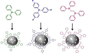 Researchers Study New Opportunities Provided by Silver Nanoclusters