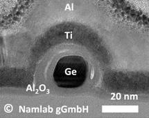 Scientists Demonstrate Efficient Performance of Germanium in Energy Efficient Transistors
