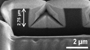 High-Resolution Nanopatterns Fabricated in Hard Substrates