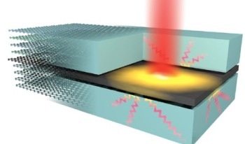 Researchers Detect Graphene's Out-Of-Plane Heat Transfer in Layered Material Heterostructures