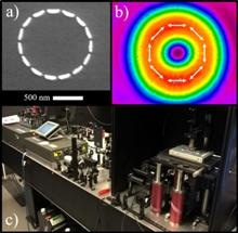 Innovative Strategies for Nanoscale Customization of Properties of Light