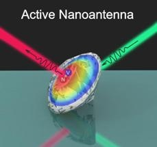 Researchers Create Controllable Light Source Using Nanodiamond