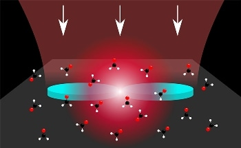 Ultra-Confined Light Can Be Used to Detect Hazardous Molecules