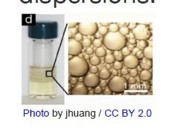 CTI Materials Drives Nano Commercialization with it's Patented Surfactant Free Nanoparticle Dispersions