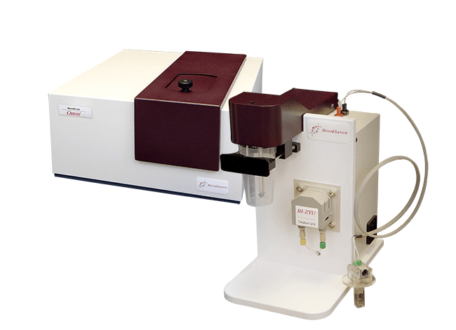 Automatic Determination of Zeta Potential Isoelectric Point