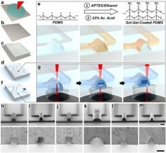 Engineers Develop Smallest Ever 3D Nanoprinted Microfluidic Diode for Implantable Devices