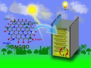 Researchers Have Synthesized Graphene Quantum Dots for Solar Cell Application