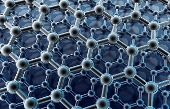 Properties of 'Wonder Material' Graphene Change in Humid Conditions