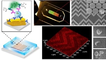 "Researchers Develop ""Lab-on-a-Chip"" that Enables Faster and Cheaper Detection of Cancer"