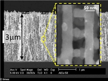 Novel Nanomaterial Promises Improvements in Batteries and Many More Sustainable Applications