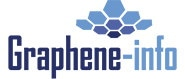 GrapheneCA Initiates In-House Production of Reduced Graphene Oxide