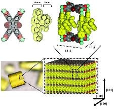Scientists Create Light-Driven Rotary Molecular Motors that Operate in Unison