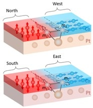 Researchers Discover a Special Phenomenon of Magnetism in the Nano Range