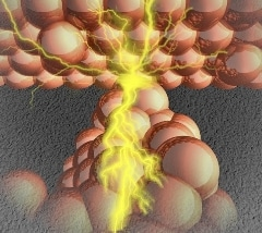 Researchers Investigate Inner Workings of Atomic Switch at Nanoscale