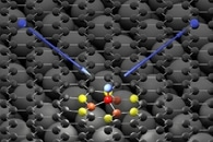 Shape Affects Nanocatalyst's Ability to Photocatalyze Chemical Reactions
