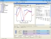 New, More Powerful Analysis Software for Thin Films from HORIBA Jobin Yvon