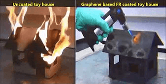 Video of Graphene Fire Retardant