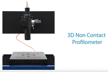 A Video Introduction to Profilometers