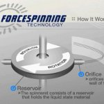 Producing Nanofibers with Forcespinning® Technology - FibeRio Technology Corporation