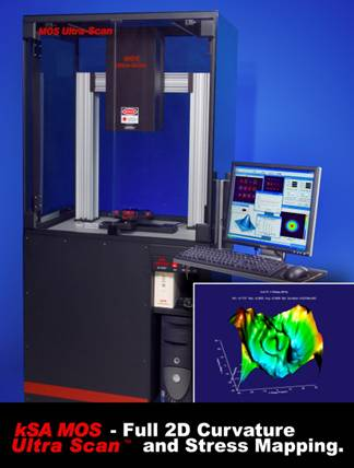 AZoM - Metals, Ceramics, Polymer and Composites - The kSA MOS Ultra Scan from k-Space Associates.