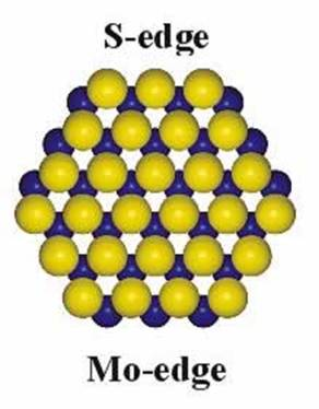 AZoNano, Nanotechnology - This graphic shows a ball model (top view) of a hypothetical bulk truncated MoS2 hexagon exposing both the Mo- and S-edge.