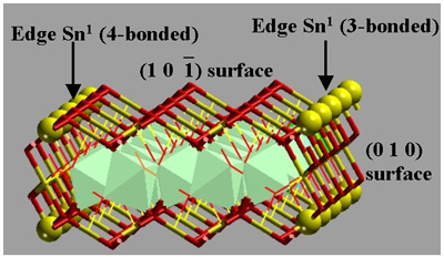 ZoNano - Nanotechnology - Molecular model of a SnO2 nanoribbon, showing its exposed surfaces and edges. Periodic boundary condition was employed in the actual calculations. See ref. [2].
