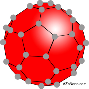 C60 variant of a buckyball